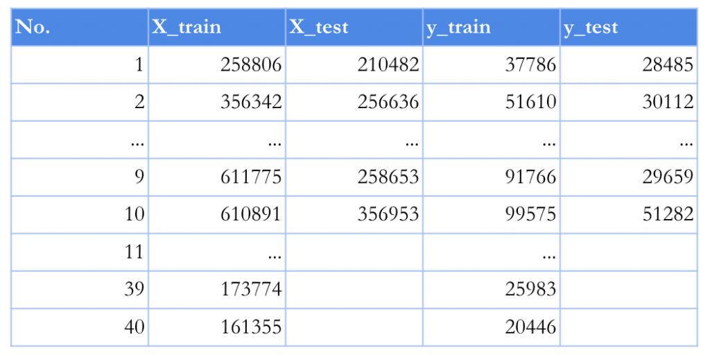 Data Picture 3