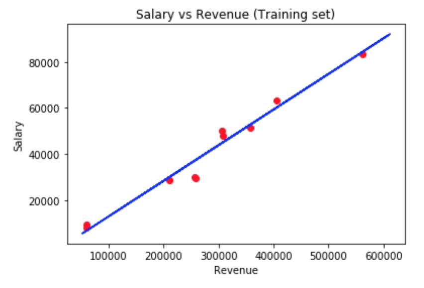 Data Picture 6